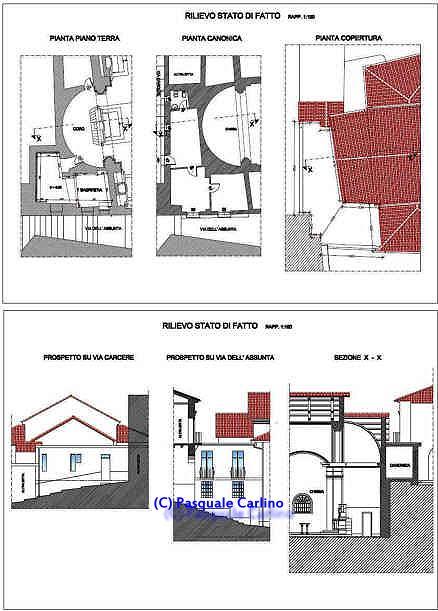 Rilievo e progetto Canonica